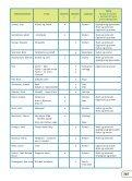 Kontekst Tekster 2 - Gyldendal - Page 7