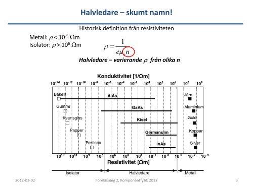 Föreläsning 2 - Halvledare Historisk definition Atom – Molekyl ...