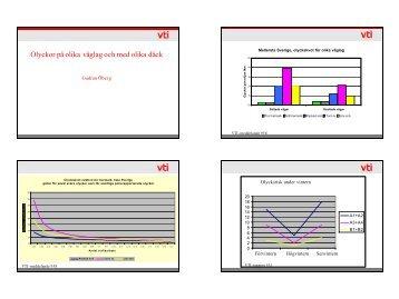 Hur påverkas trafiksäkerheten? (pdf 100 kB) - Asfaltskolan