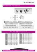 Porte-outils à brocher - ACROPOLE - Page 6