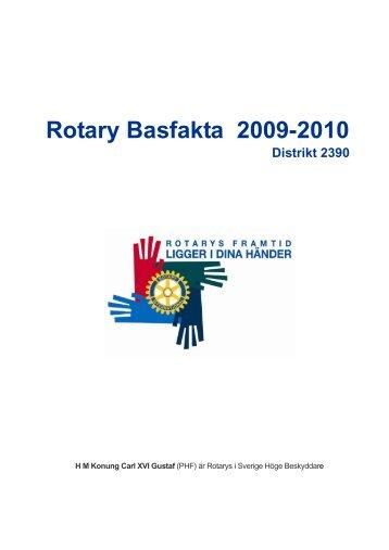 Rotarys syfte - Rotary är