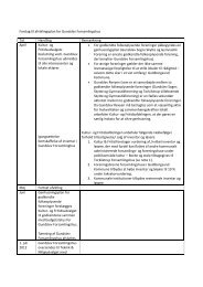 Forslag til afviklingsplan for Gundslev Forsamlingshus Tid Handling ...