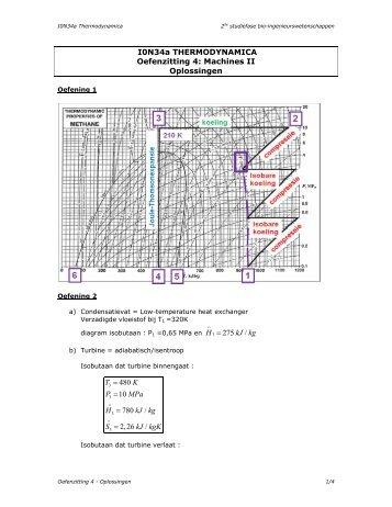 I0N34a THERMODYNAMICA Oefenzitting 4 - bio-ingenieur - home