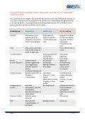 Voedingsrichtlijnen bij een gastric bypass - Page 7