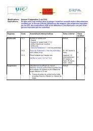 Organes Code Anomalies/Critères/Indices Suites à donner Classe ...