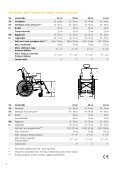Next Comfort rullestol - Etac.com - Page 4