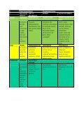 de tabel - De Virtualist - Page 2