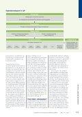 Brug patienternes oplevelser til kvalitetsforbedringer - Enheden for ... - Page 2