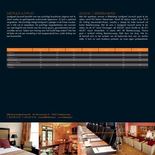 Beknopte hotelinformatie - Bilderberg