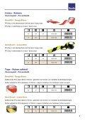 Signalisatie Signalisation - Scala - Page 7