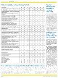 Zehn Jahre Gastlichkeit wie ich sie liebe - Gasthof Alte Schmiede - Page 5
