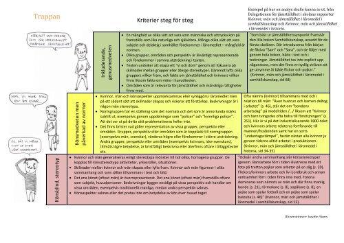 Jämställdhetsanalys av läromedel i grundskolan (pdf)