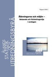 Beteende och förändringsvilja i vardagen (Rapport 2008:7) - ÅSUB