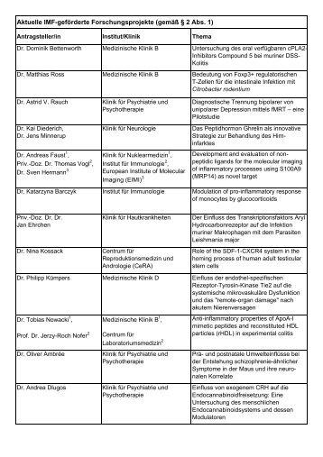 Aktuelle Imf-geförderte Forschungsprojekte (gemäß § 2 Abs. 1)
