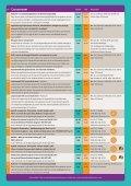 Nascholing, workshops en practica voor ... - Denijs Educatie - Page 2