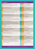 Nascholing, workshops en practica voor ... - Denijs Educatie - Page 3