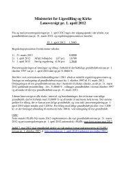 Kirkeministeriets lønoversigt ses her. Se side 26-36