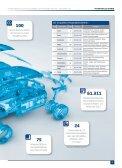 Automobilzulieferer (2013) - Seite 7
