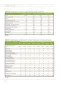 Uførepensjon og gradering (pdf) - Nav - Page 6