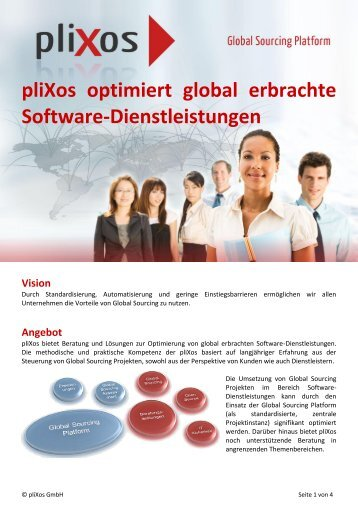 plixos optimiert global erbrachte Software ... - Bayern Kapital