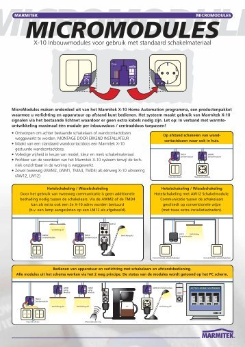 MICROMODULES - De Beveiligingswinkel