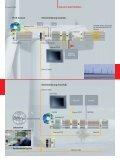Spezial: PC-Control für Windkraftanlagen - Beckhoff - Seite 3