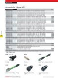 Accessories EtherCAT Box - Beckhoff - Page 3