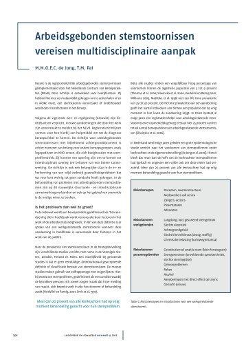 Hypokinetische Dysartrie Logopedienl