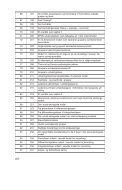 figurer - Ledelsesspecialisering - Page 3