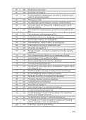 figurer - Ledelsesspecialisering - Page 4