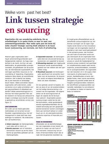 Link tussen strategie en sourcing