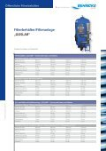 "Filterbehälter/Filteranlage ""GOSLAR"" - Behncke GmbH - Page 4"