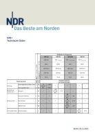 DAB+ Empfangsprognosen, Programme und technisches Datenblatt Inhalt - Seite 6