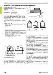16.0 Beregning af bebyggelsesprocent, højdeforhold og ... - HFB