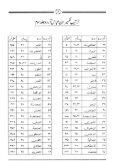 Hazrat Abdullah Bin Abbas (RA) aur Tafseer Ibn-e-Abbas -Volume-3 - Page 4