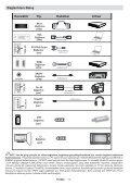 Kullanim Kilavuzu - Vestel - Page 7