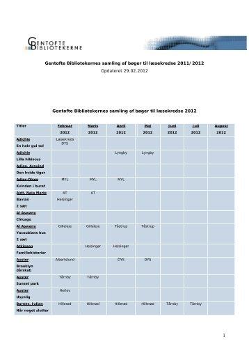 Gentofte Bibliotekernes samling af bøger til læsekredse 2011/2012 ...