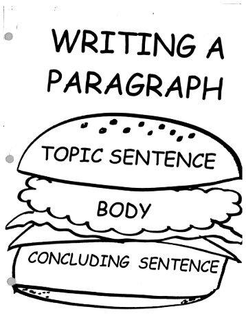 PARAGRAPH TOPIC SENTENCE BOby CONCLUDING SENTENCE