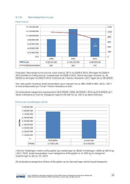 Evaluering av Innkjøpssamarbeidet desember 2011