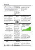 lesmateriaal (pdf) - Page 5