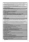 Analyslista för DNA-, kromosom- och FISH-analyser vid enheten för ... - Page 2