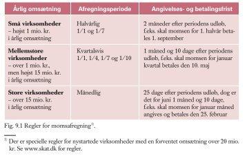 figurer i kapitlet som PDF-dokument - trojka.dk
