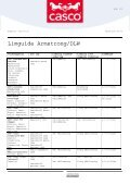 Limguide - Armstrong - Page 3