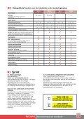 Draaideuren - Quist Elektra - Page 5