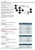 Teleflex katalog/prisliste 2013 - Columbus Marine - Page 2