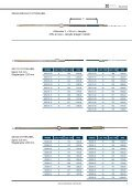 Teleflex katalog/prisliste 2013 - Columbus Marine - Page 7