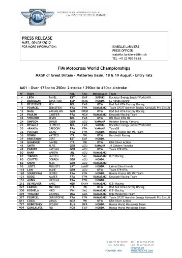MXGP of Great Britain - Entry Lists - FIM Oceania