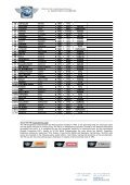 MXGP of Great Britain - Entry Lists - FIM Oceania - Page 5