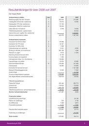 Resultaträkningar för åren 2008 och 2007 - Tempel Riddare Orden