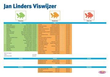 Jan Linders Viswijzer